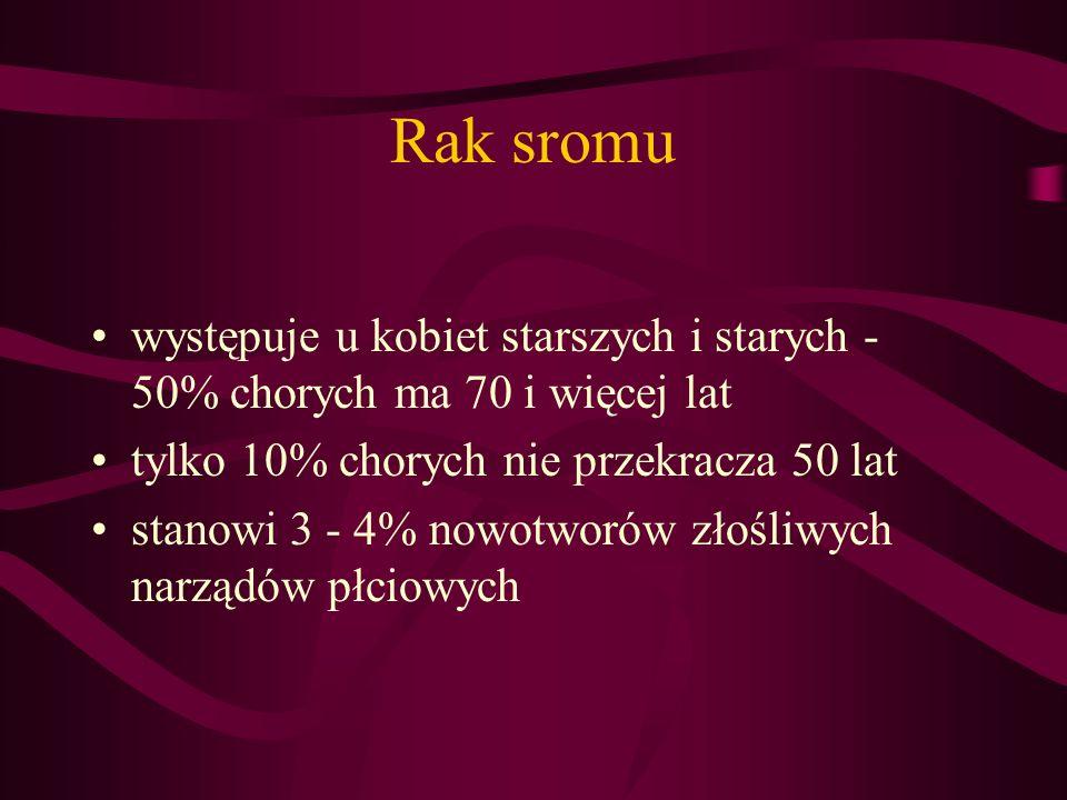Zmiany złośliwe sromu rak sromu mięsaki sromu czerniaki złośliwe