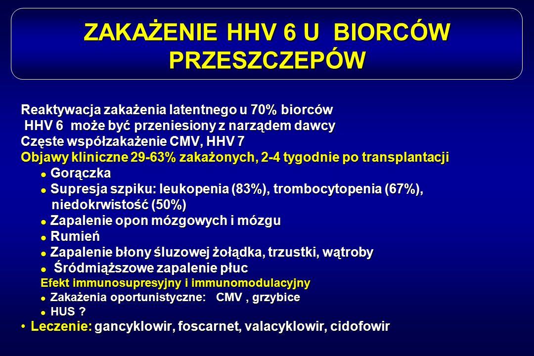ZAKAŻENIE HHV 6 U BIORCÓW PRZESZCZEPÓW Reaktywacja zakażenia latentnego u 70% biorców HHV 6 może być przeniesiony z narządem dawcy HHV 6 może być prze