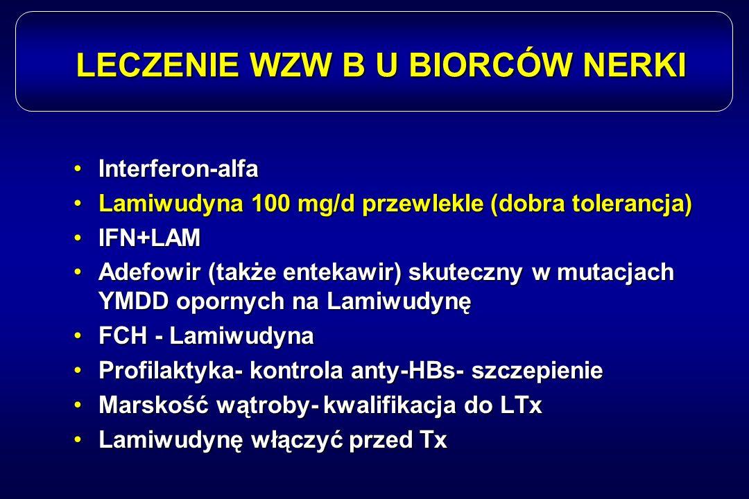 LECZENIE WZW B U BIORCÓW NERKI Interferon-alfaInterferon-alfa Lamiwudyna 100 mg/d przewlekle (dobra tolerancja)Lamiwudyna 100 mg/d przewlekle (dobra t