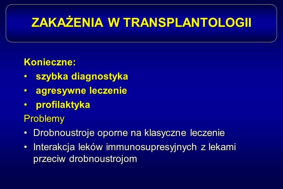 Konieczne: szybka diagnostyka szybka diagnostyka agresywne leczenie agresywne leczenie profilaktyka profilaktykaProblemy Drobnoustroje oporne na klasy
