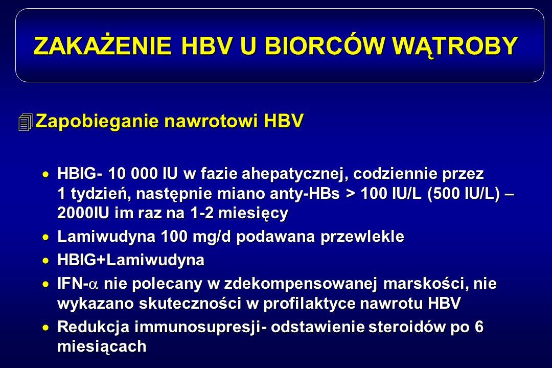 4Zapobieganie nawrotowi HBV  HBIG- 10 000 IU w fazie ahepatycznej, codziennie przez 1 tydzień, następnie miano anty-HBs > 100 IU/L (500 IU/L) – 2000I