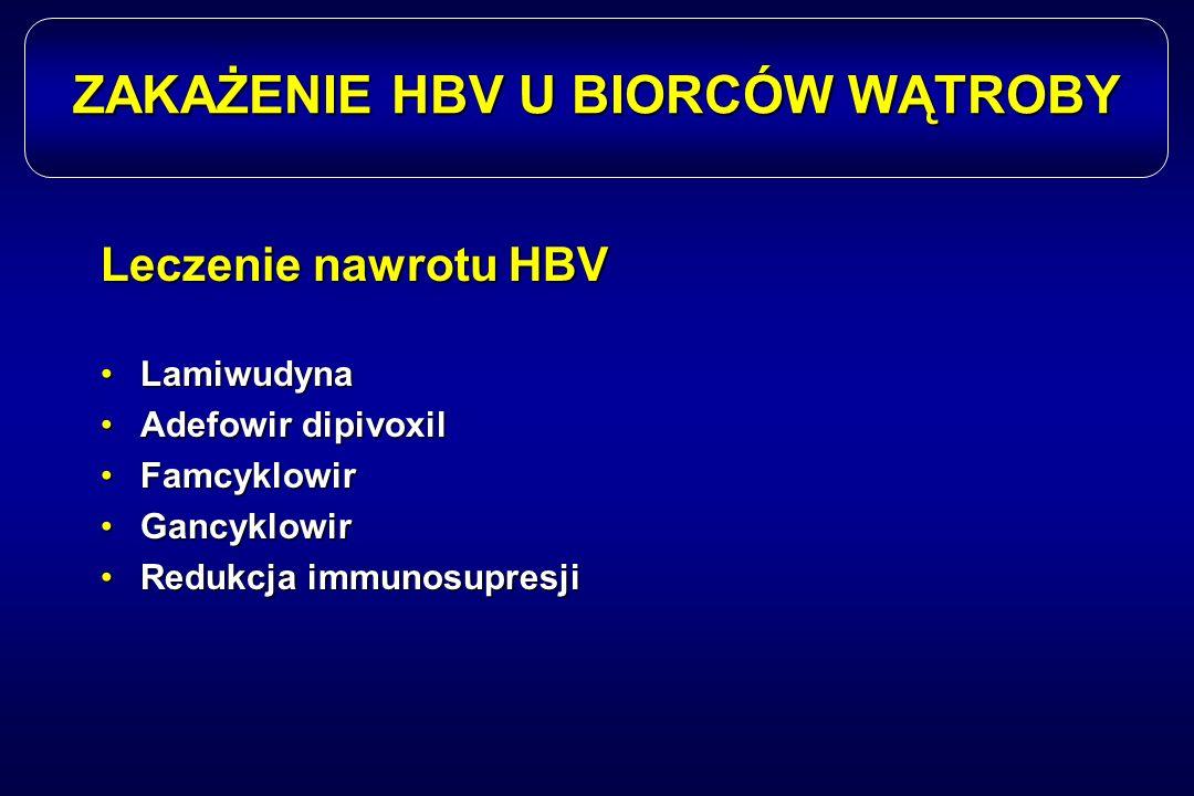 Leczenie nawrotu HBV LamiwudynaLamiwudyna Adefowir dipivoxilAdefowir dipivoxil FamcyklowirFamcyklowir GancyklowirGancyklowir Redukcja immunosupresjiRe