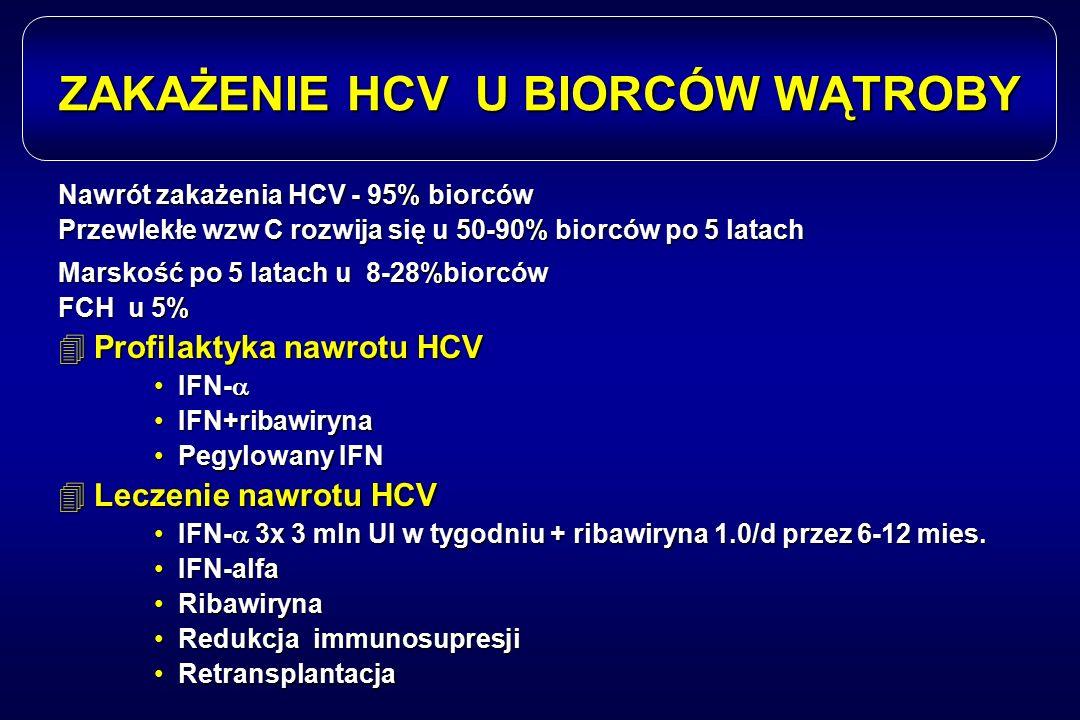 ZAKAŻENIE HCV U BIORCÓW WĄTROBY Nawrót zakażenia HCV - 95% biorców Przewlekłe wzw C rozwija się u 50-90% biorców po 5 latach Marskość po 5 latach u 8-