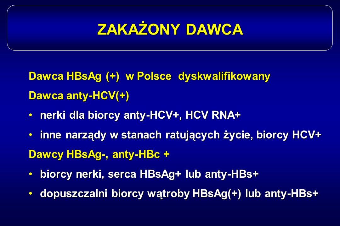 ZAKAŻONY DAWCA Dawca HBsAg (+) w Polsce dyskwalifikowany Dawca anty-HCV(+) nerki dla biorcy anty-HCV+, HCV RNA+nerki dla biorcy anty-HCV+, HCV RNA+ in