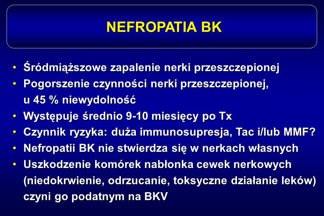 NEFROPATIA BK Śródmiąższowe zapalenie nerki przeszczepionejŚródmiąższowe zapalenie nerki przeszczepionej Pogorszenie czynności nerki przeszczepionej,