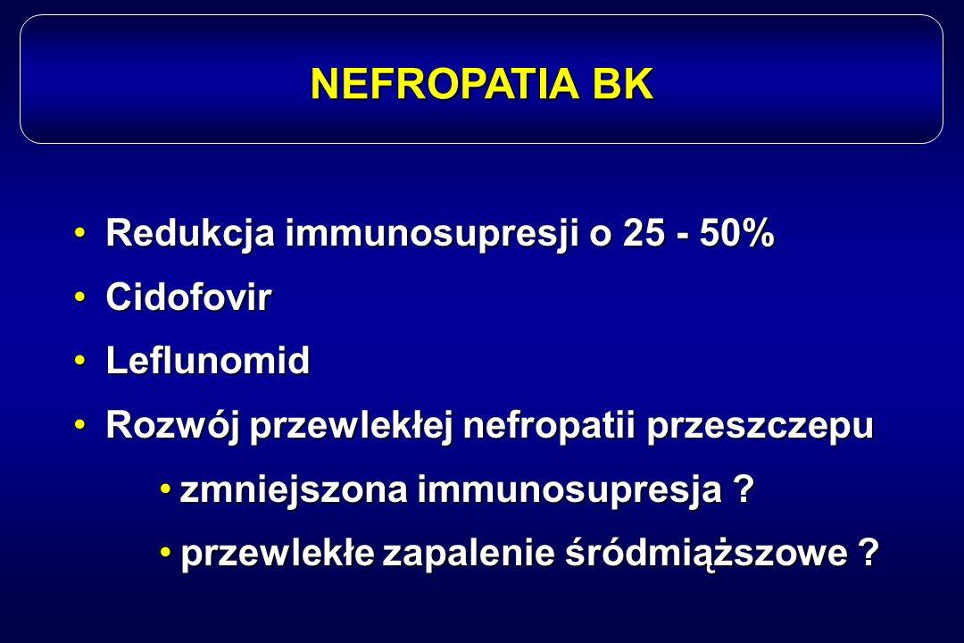 NEFROPATIA BK Redukcja immunosupresji o 25 - 50%Redukcja immunosupresji o 25 - 50% CidofovirCidofovir LeflunomidLeflunomid Rozwój przewlekłej nefropat