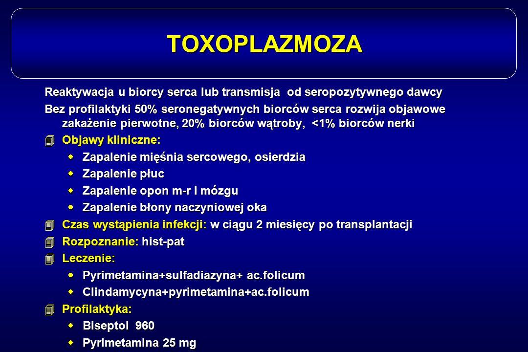 TOXOPLAZMOZA Reaktywacja u biorcy serca lub transmisja od seropozytywnego dawcy Bez profilaktyki 50% seronegatywnych biorców serca rozwija objawowe za