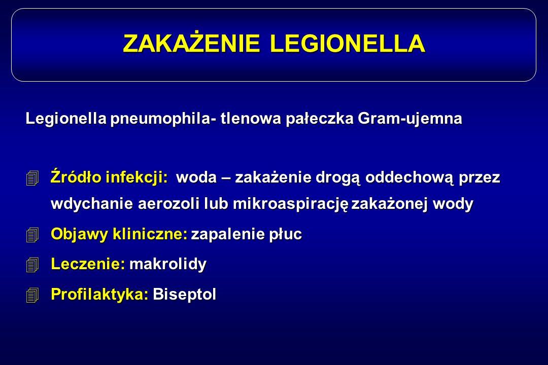 ZAKAŻENIE LEGIONELLA Legionella pneumophila- tlenowa pałeczka Gram-ujemna 4Źródło infekcji: woda – zakażenie drogą oddechową przez wdychanie aerozoli