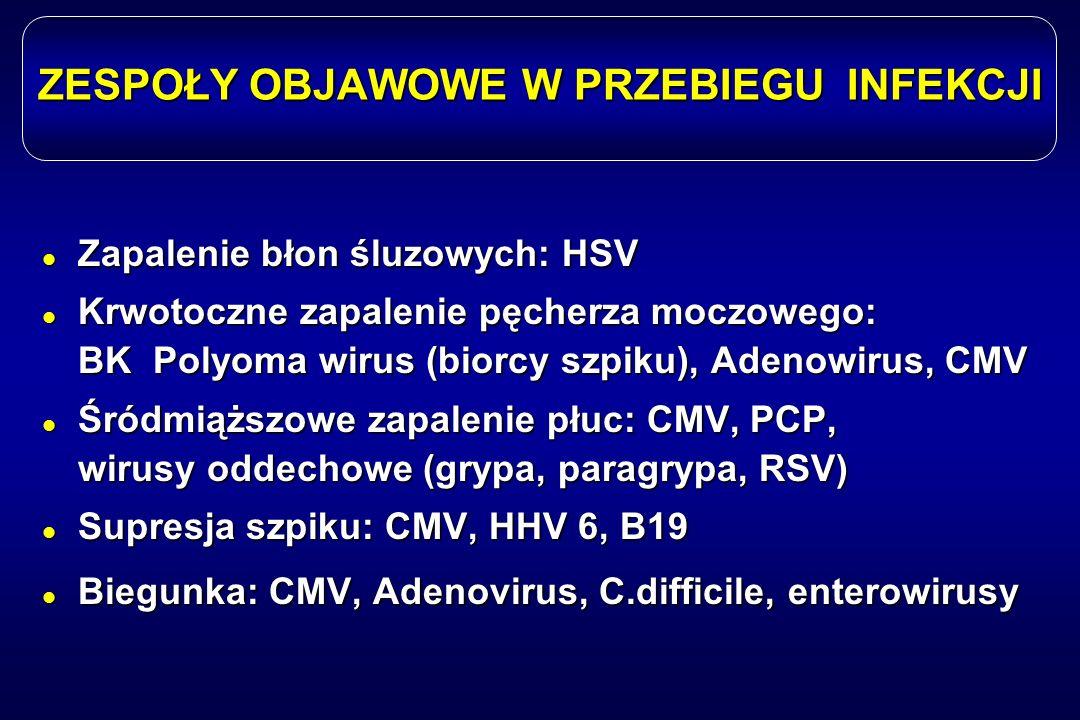ZESPOŁY OBJAWOWE W PRZEBIEGU INFEKCJI l Zapalenie błon śluzowych: HSV l Krwotoczne zapalenie pęcherza moczowego: BK Polyoma wirus (biorcy szpiku), Ade