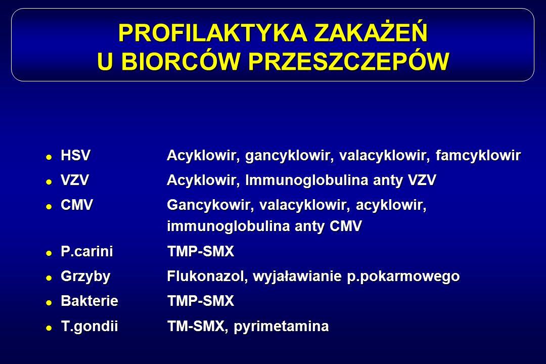 PROFILAKTYKA ZAKAŻEŃ U BIORCÓW PRZESZCZEPÓW l HSVAcyklowir, gancyklowir, valacyklowir, famcyklowir l VZVAcyklowir, Immunoglobulina anty VZV l CMVGancy