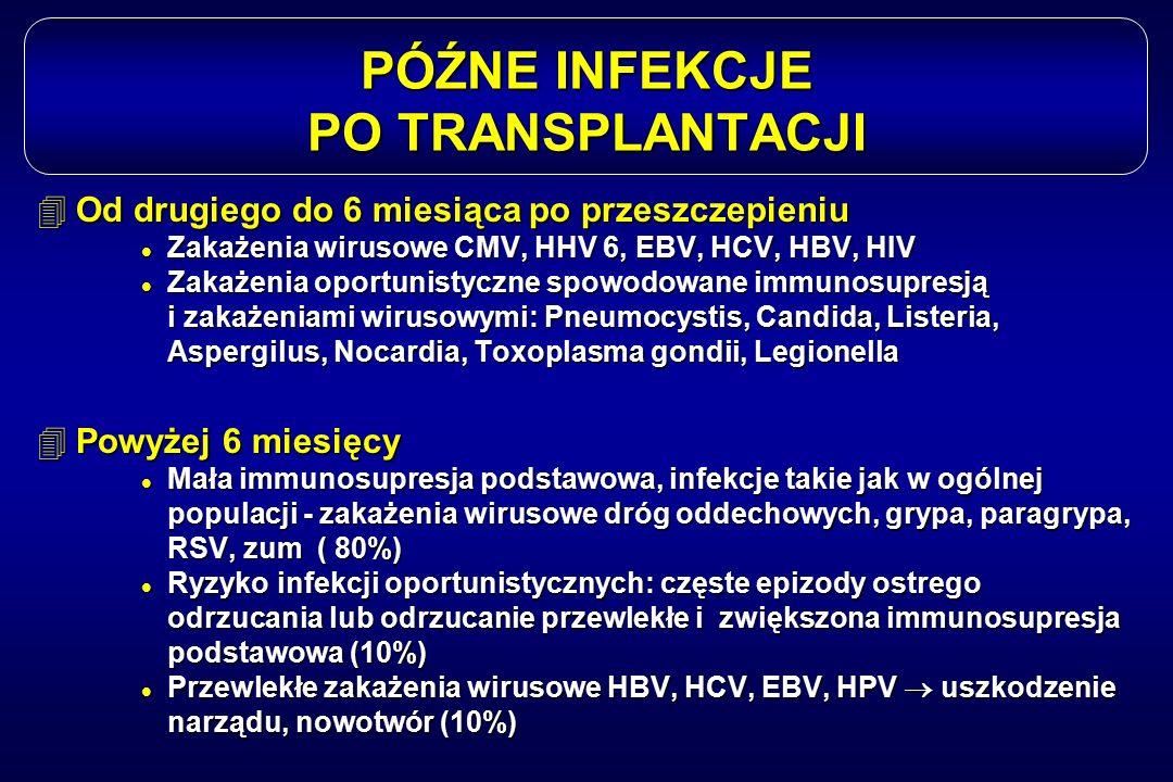 PÓŹNE INFEKCJE PO TRANSPLANTACJI 4Od drugiego do 6 miesiąca po przeszczepieniu l Zakażenia wirusowe CMV, HHV 6, EBV, HCV, HBV, HIV l Zakażenia oportun