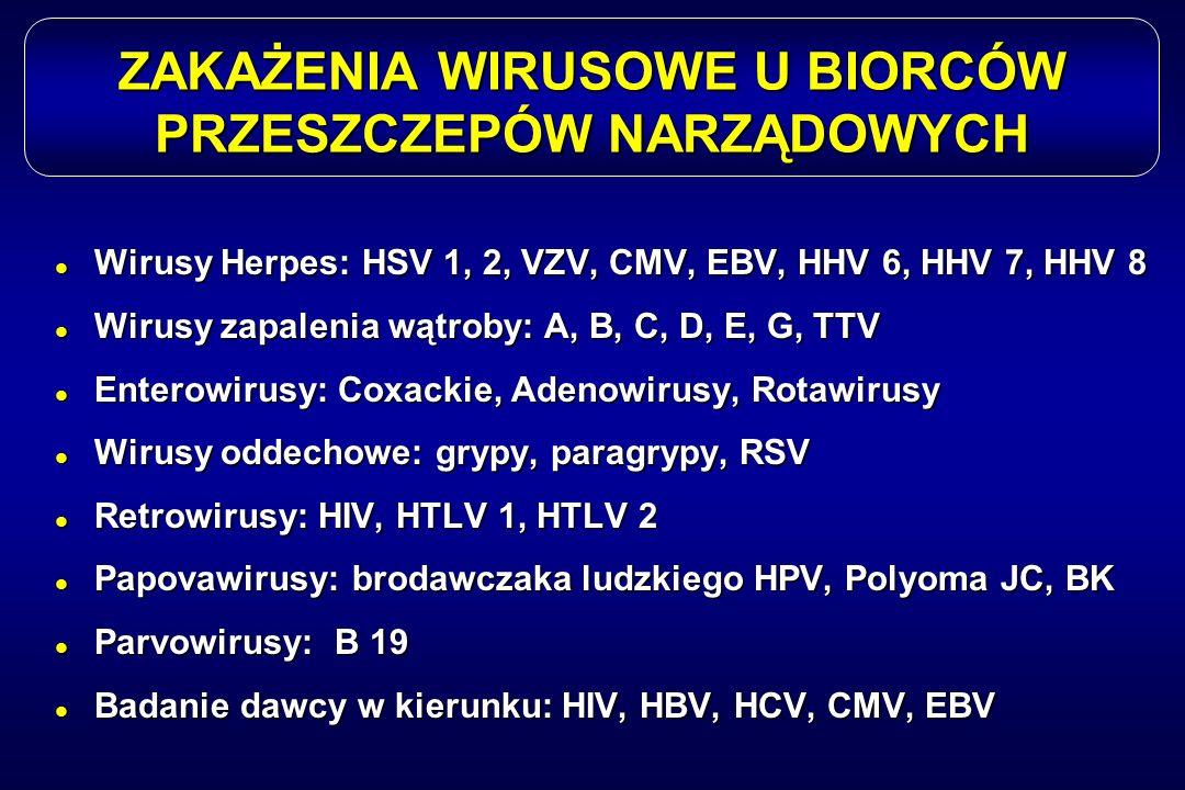 ZAKAŻENIA WIRUSOWE U BIORCÓW PRZESZCZEPÓW NARZĄDOWYCH l Wirusy Herpes: HSV 1, 2, VZV, CMV, EBV, HHV 6, HHV 7, HHV 8 l Wirusy zapalenia wątroby: A, B,