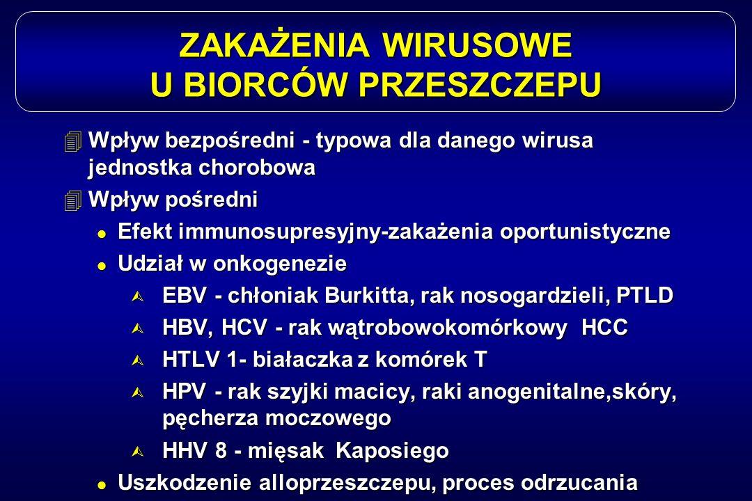 ZAKAŻENIA WIRUSOWE U BIORCÓW PRZESZCZEPU 4Wpływ bezpośredni - typowa dla danego wirusa jednostka chorobowa 4Wpływ pośredni l Efekt immunosupresyjny-za