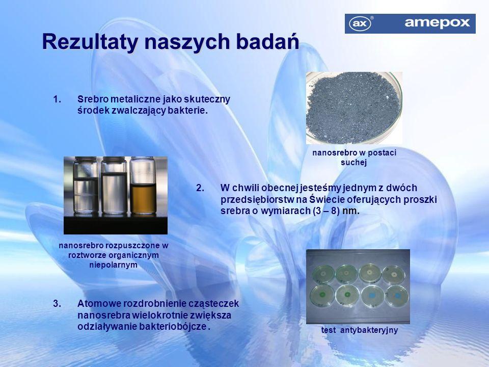 Rezultaty naszych badań nanosrebro w postaci suchej nanosrebro rozpuszczone w roztworze organicznym niepolarnym 2.W chwili obecnej jesteśmy jednym z dwóch przedsiębiorstw na Świecie oferujących proszki srebra o wymiarach (3 – 8) nm.