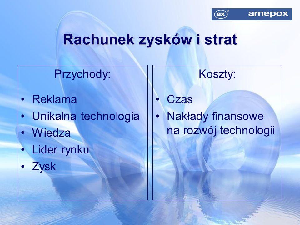 Nasza współpraca z jednostkami badawczymi:
