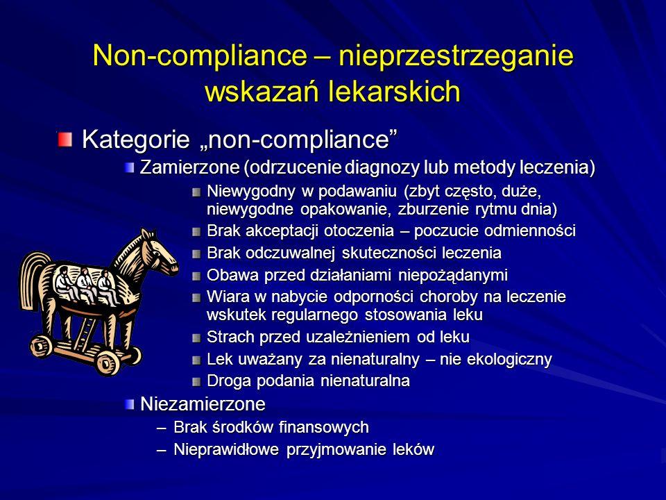 """Non-compliance – nieprzestrzeganie wskazań lekarskich Kategorie """"non-compliance"""" Zamierzone (odrzucenie diagnozy lub metody leczenia) Niewygodny w pod"""