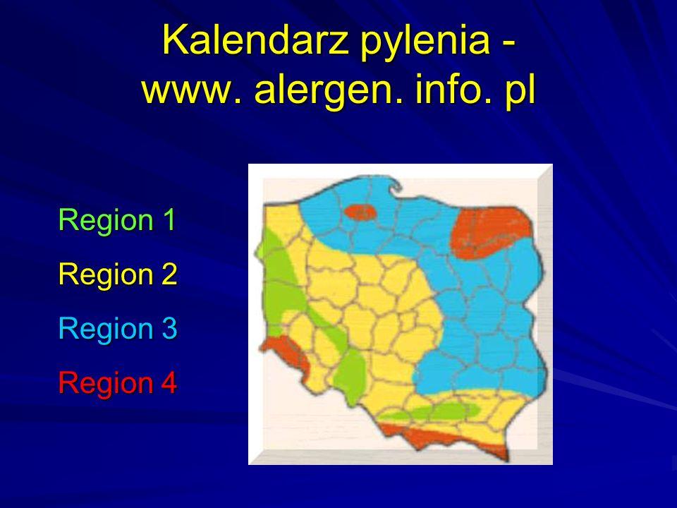 Kalendarz pylenia - www. alergen. info. pl Region 1 Region 2 Region 3 Region 4