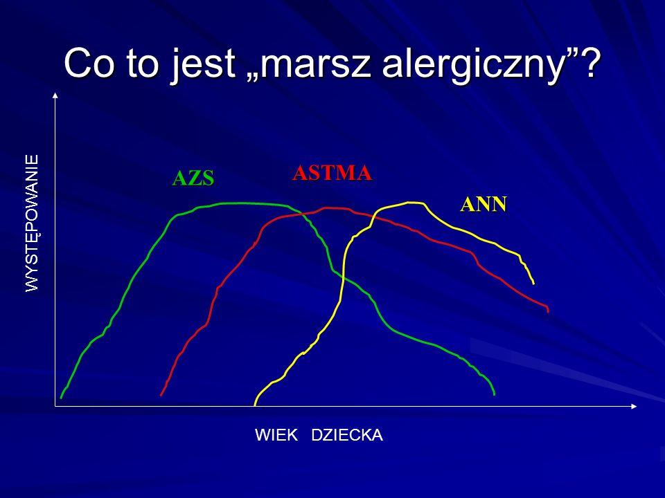 """Co to jest """"marsz alergiczny""""? AZS ASTMA ANN WIEK DZIECKA WYSTĘPOWANIE"""