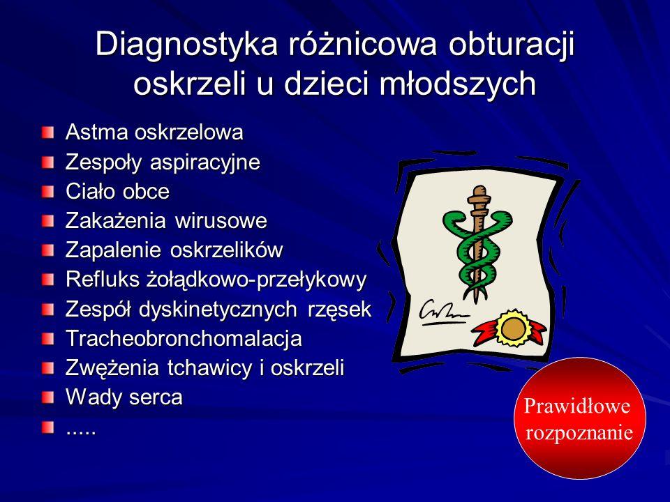 Diagnostyka różnicowa obturacji oskrzeli u dzieci młodszych Astma oskrzelowa Zespoły aspiracyjne Ciało obce Zakażenia wirusowe Zapalenie oskrzelików R