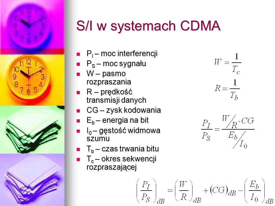 S/I w systemach CDMA P I – moc interferencji P I – moc interferencji P S – moc sygnału P S – moc sygnału W – pasmo rozpraszania W – pasmo rozpraszania