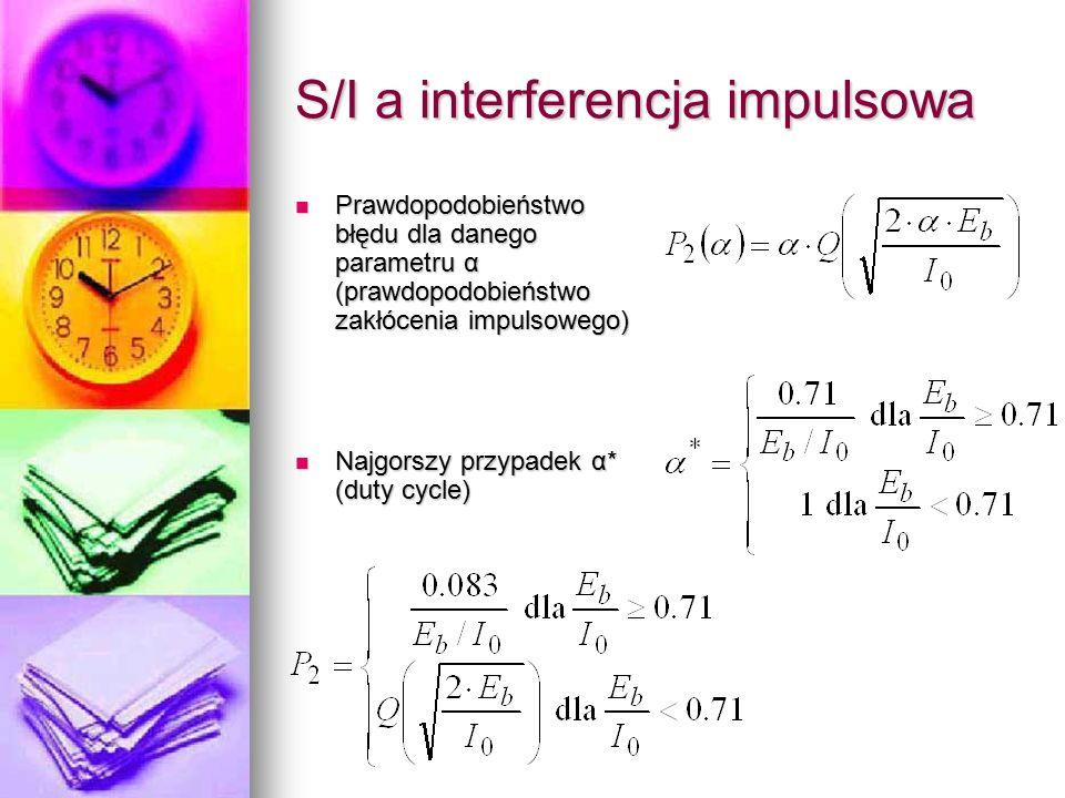 S/I a interferencja impulsowa Prawdopodobieństwo błędu dla danego parametru α (prawdopodobieństwo zakłócenia impulsowego) Prawdopodobieństwo błędu dla