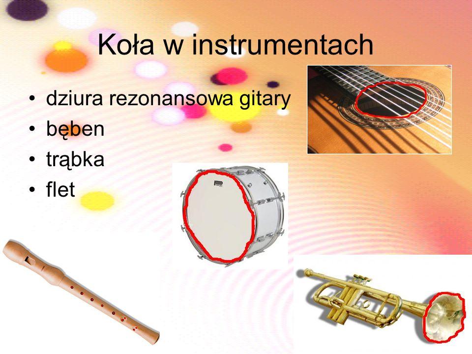 Koła w instrumentach dziura rezonansowa gitary bęben trąbka flet