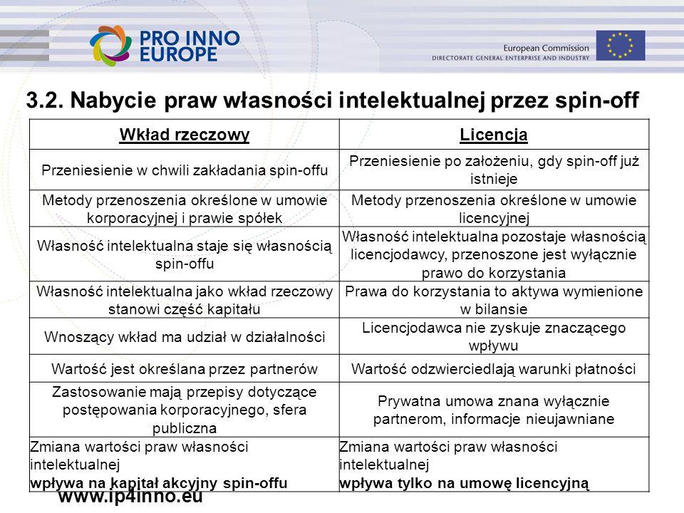 www.ip4inno.eu 3.2. Nabycie praw własności intelektualnej przez spin-off Wkład rzeczowyLicencja Przeniesienie w chwili zakładania spin-offu Przeniesie