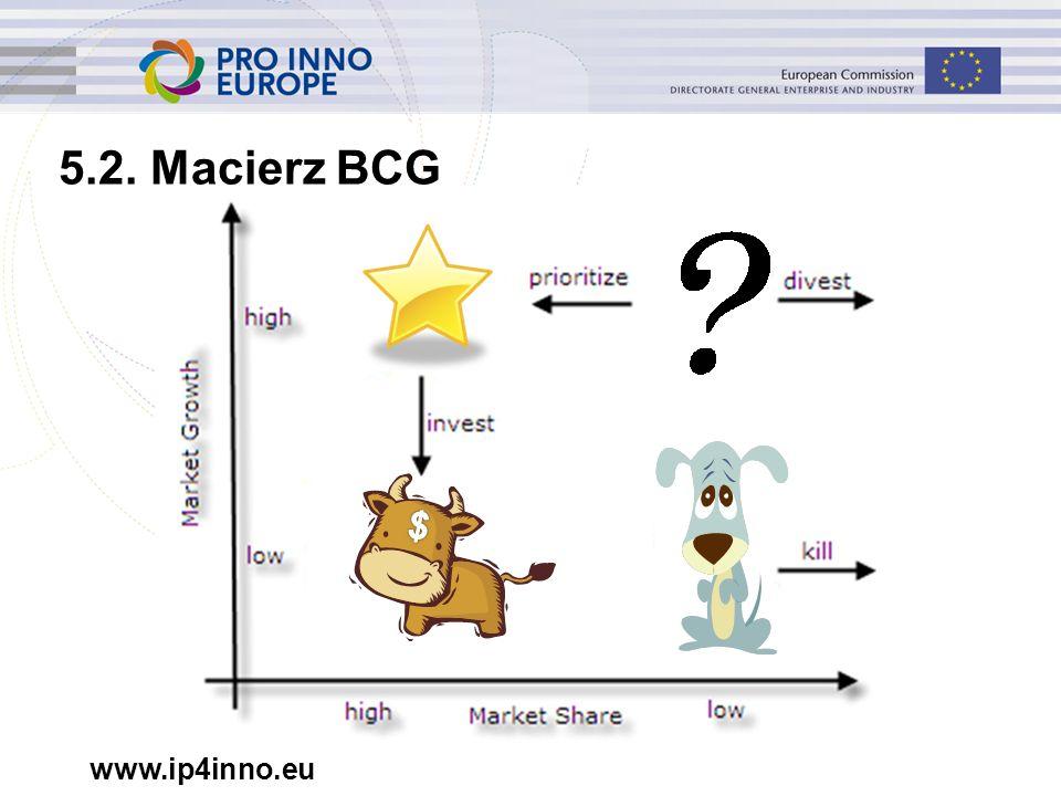 www.ip4inno.eu 5.2. Macierz BCG
