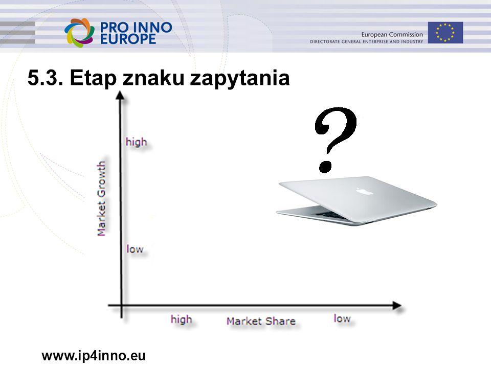 www.ip4inno.eu 5.3. Etap znaku zapytania