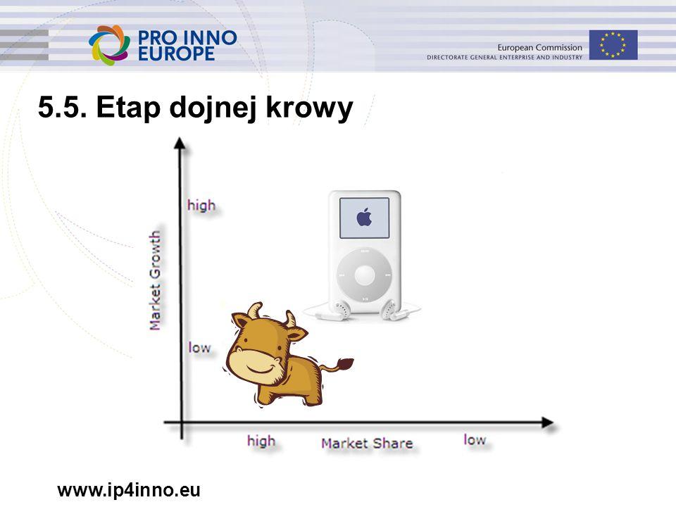 www.ip4inno.eu 5.5. Etap dojnej krowy