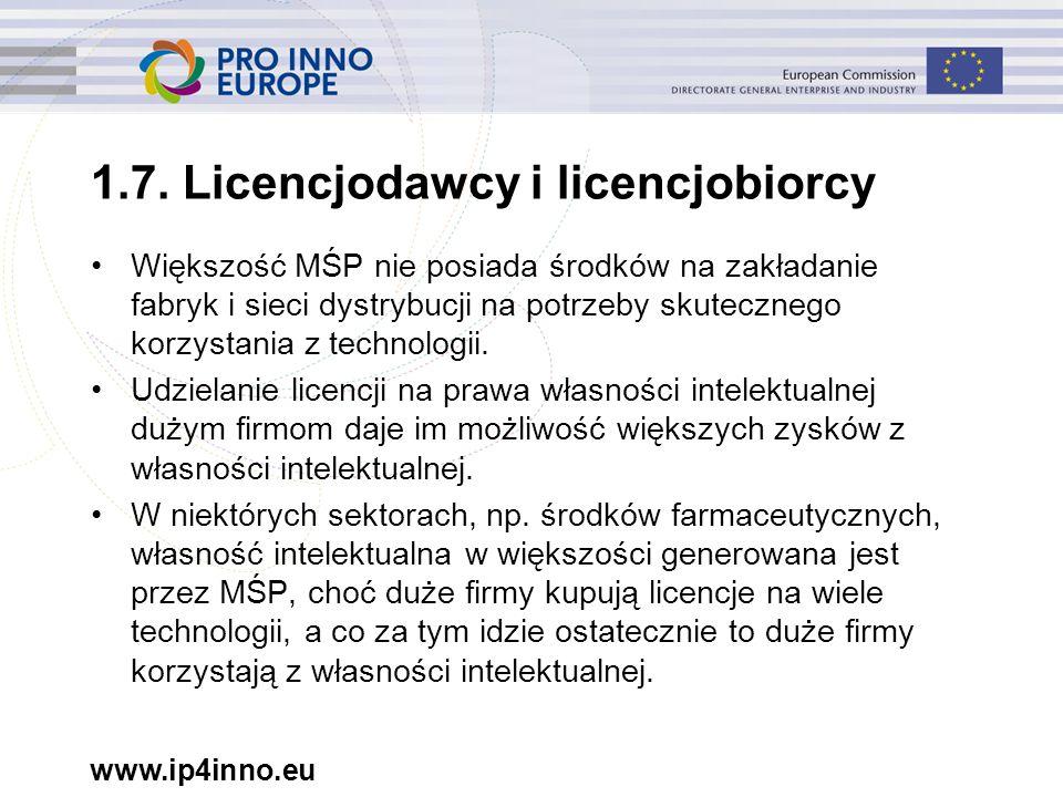 www.ip4inno.eu 1.7. Licencjodawcy i licencjobiorcy Większość MŚP nie posiada środków na zakładanie fabryk i sieci dystrybucji na potrzeby skutecznego