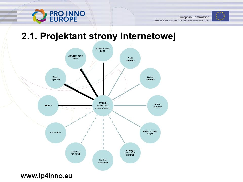 www.ip4inno.eu 2.1. Projektant strony internetowej