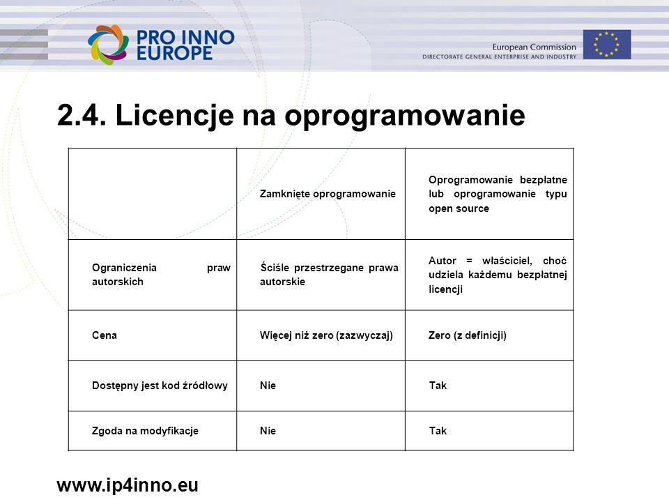 www.ip4inno.eu 2.4. Licencje na oprogramowanie Zamknięte oprogramowanie Oprogramowanie bezpłatne lub oprogramowanie typu open source Ograniczenia praw