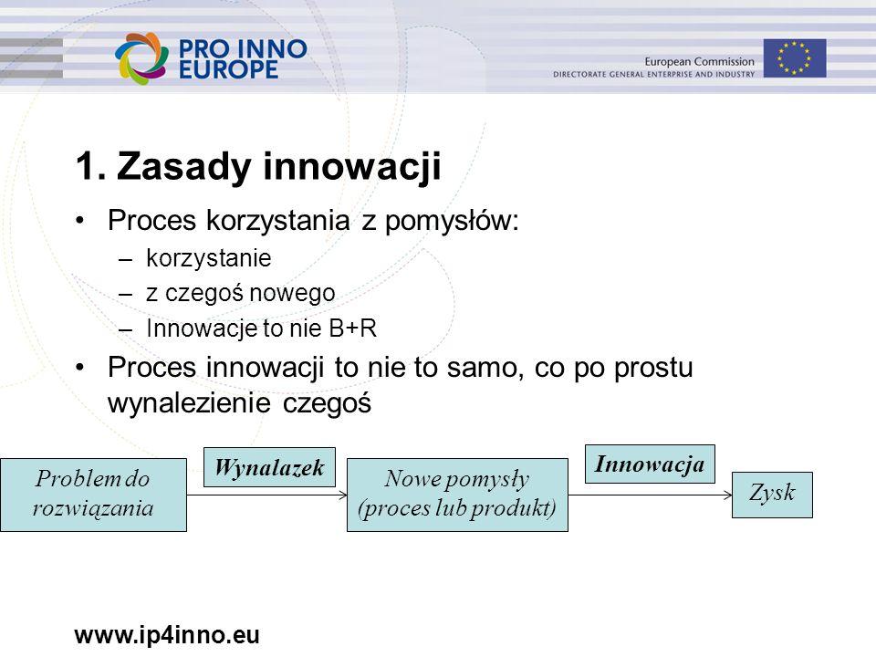 www.ip4inno.eu 1. Zasady innowacji Proces korzystania z pomysłów: –korzystanie –z czegoś nowego –Innowacje to nie B+R Proces innowacji to nie to samo,