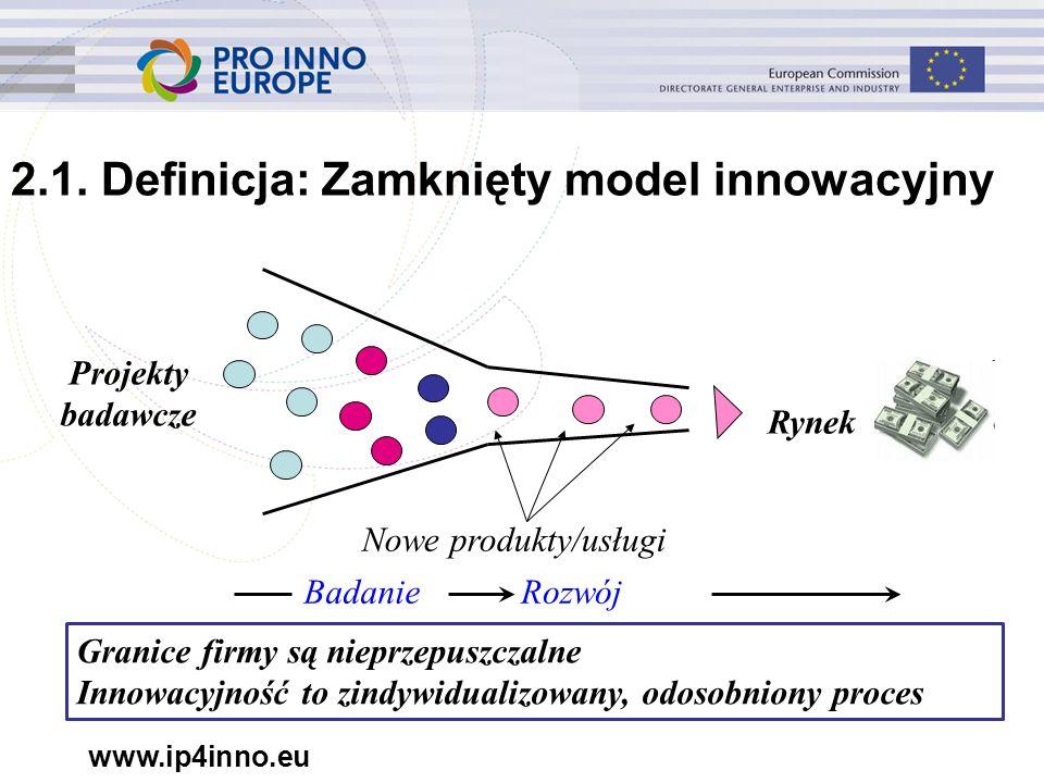 www.ip4inno.eu BadanieRozwój Projekty badawcze Nowe produkty/usługi Rynek Granice firmy są nieprzepuszczalne Innowacyjność to zindywidualizowany, odos