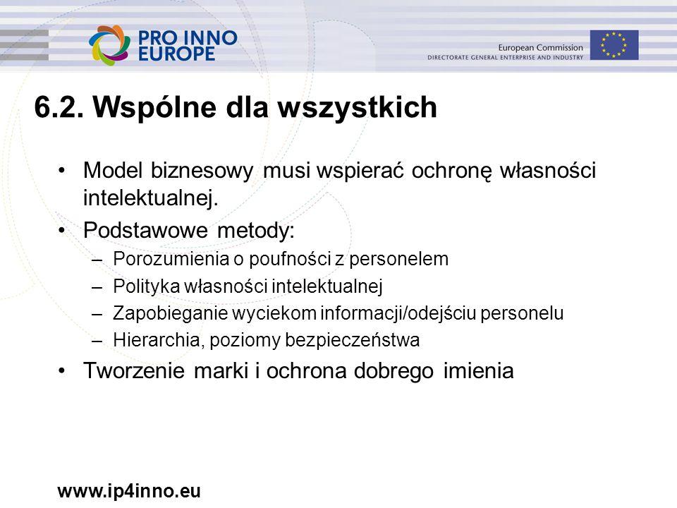 www.ip4inno.eu 6.2. Wspólne dla wszystkich Model biznesowy musi wspierać ochronę własności intelektualnej. Podstawowe metody: –Porozumienia o poufnośc