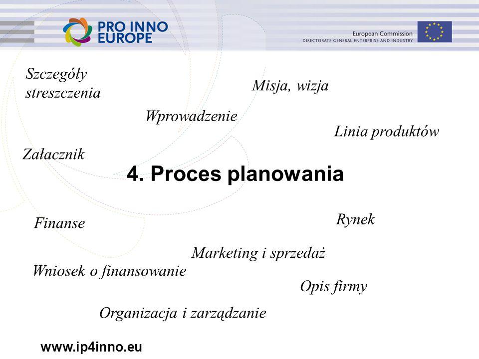 www.ip4inno.eu 4. Proces planowania Szczegóły streszczenia Wprowadzenie Misja, wizja Linia produktów Rynek Opis firmy Marketing i sprzedaż Organizacja