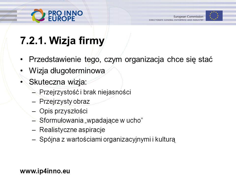 www.ip4inno.eu 7.2.1. Wizja firmy Przedstawienie tego, czym organizacja chce się stać Wizja długoterminowa Skuteczna wizja: –Przejrzystość i brak niej
