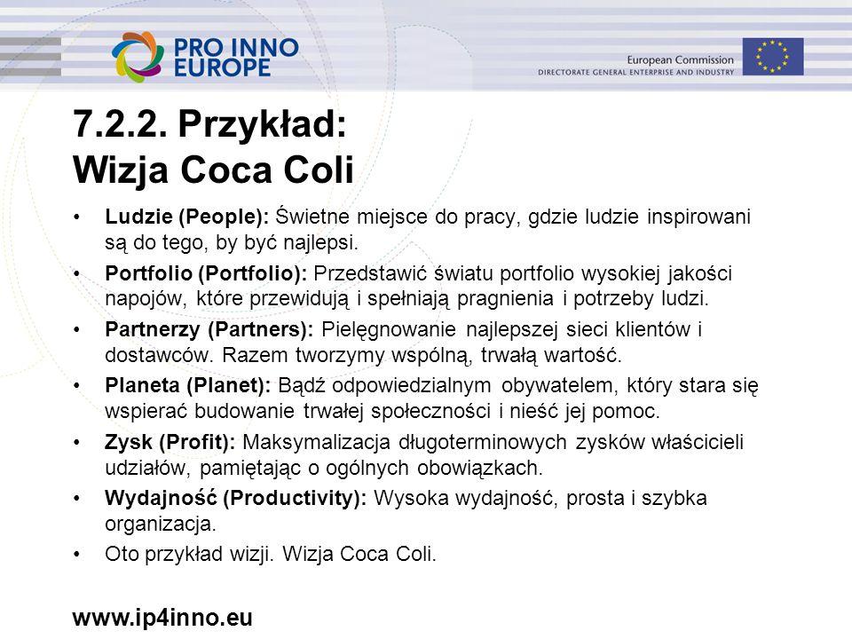 www.ip4inno.eu 7.2.2. Przykład: Wizja Coca Coli Ludzie (People): Świetne miejsce do pracy, gdzie ludzie inspirowani są do tego, by być najlepsi. Portf