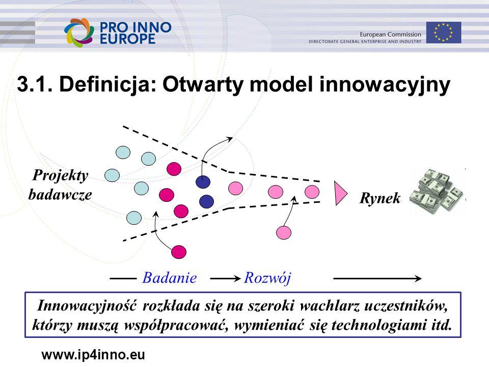 www.ip4inno.eu 3.1. Definicja: Otwarty model innowacyjny Projekty badawcze Rynek BadanieRozwój Innowacyjność rozkłada się na szeroki wachlarz uczestni