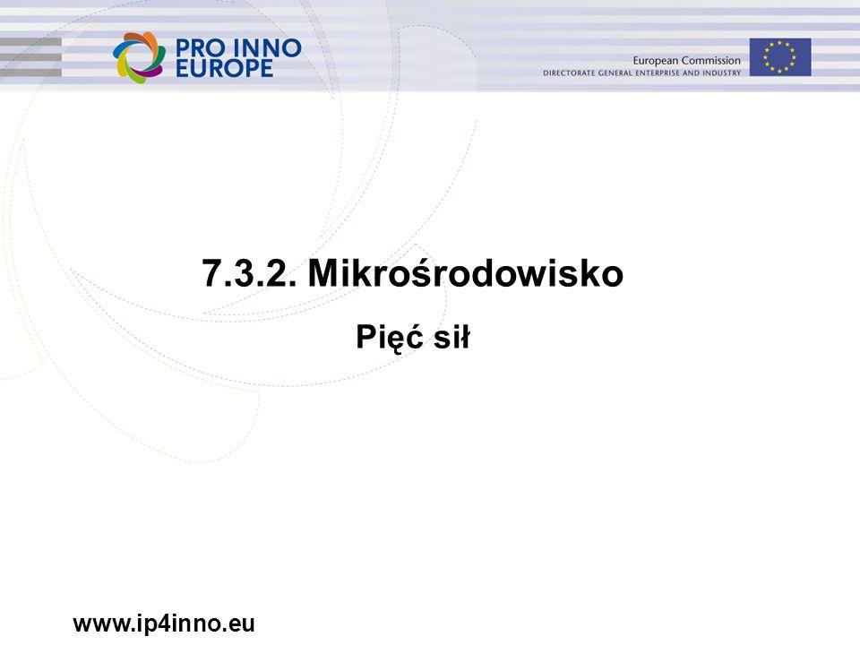 www.ip4inno.eu 7.3.2. Mikrośrodowisko Pięć sił
