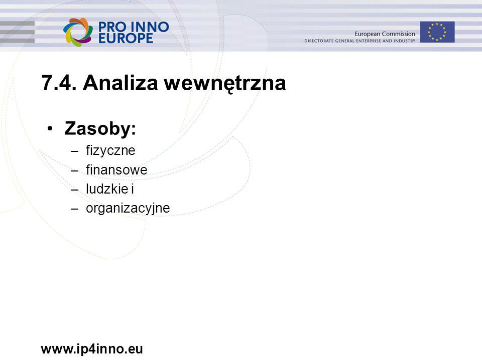www.ip4inno.eu 7.4. Analiza wewnętrzna Zasoby: –fizyczne –finansowe –ludzkie i –organizacyjne