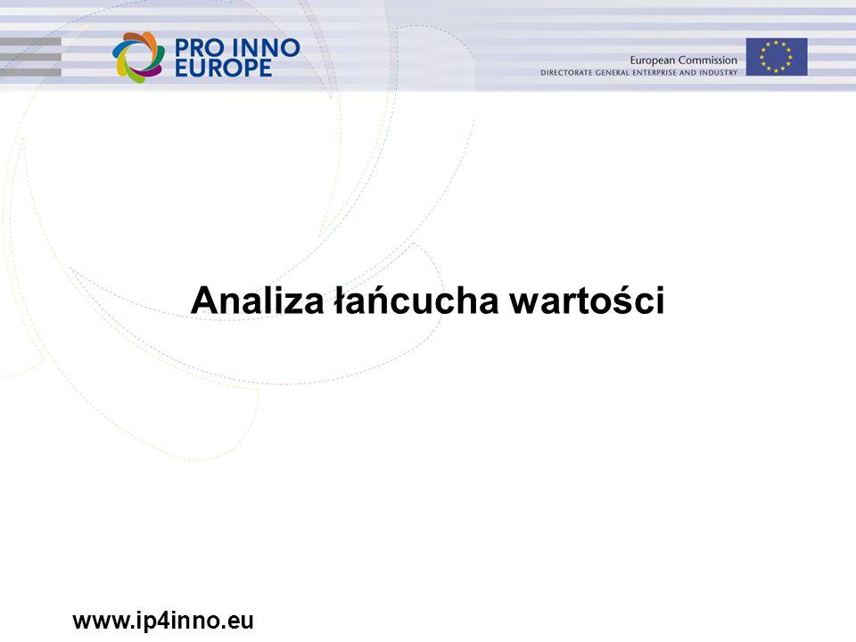 www.ip4inno.eu Analiza łańcucha wartości