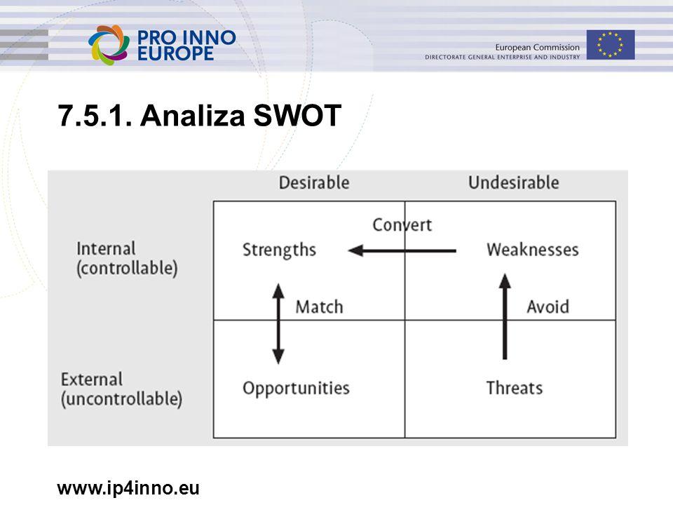 www.ip4inno.eu 7.5.1. Analiza SWOT