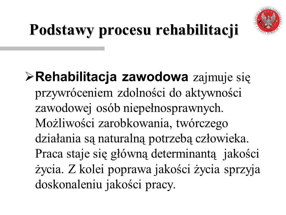 Podstawy procesu rehabilitacji  Rehabilitacja zawodowa zajmuje się przywróceniem zdolności do aktywności zawodowej osób niepełnosprawnych. Możliwości