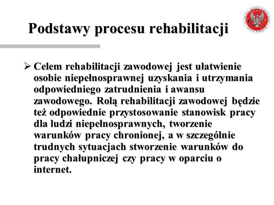Podstawy procesu rehabilitacji  Celem rehabilitacji zawodowej jest ułatwienie osobie niepełnosprawnej uzyskania i utrzymania odpowiedniego zatrudnien