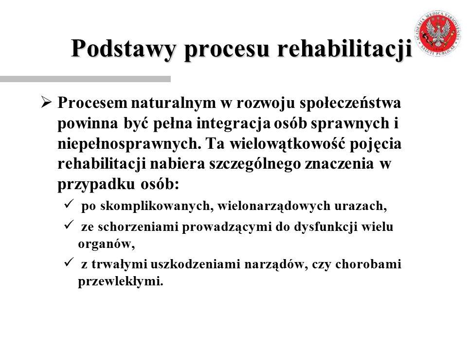 Podstawy procesu rehabilitacji  Procesem naturalnym w rozwoju społeczeństwa powinna być pełna integracja osób sprawnych i niepełnosprawnych. Ta wielo