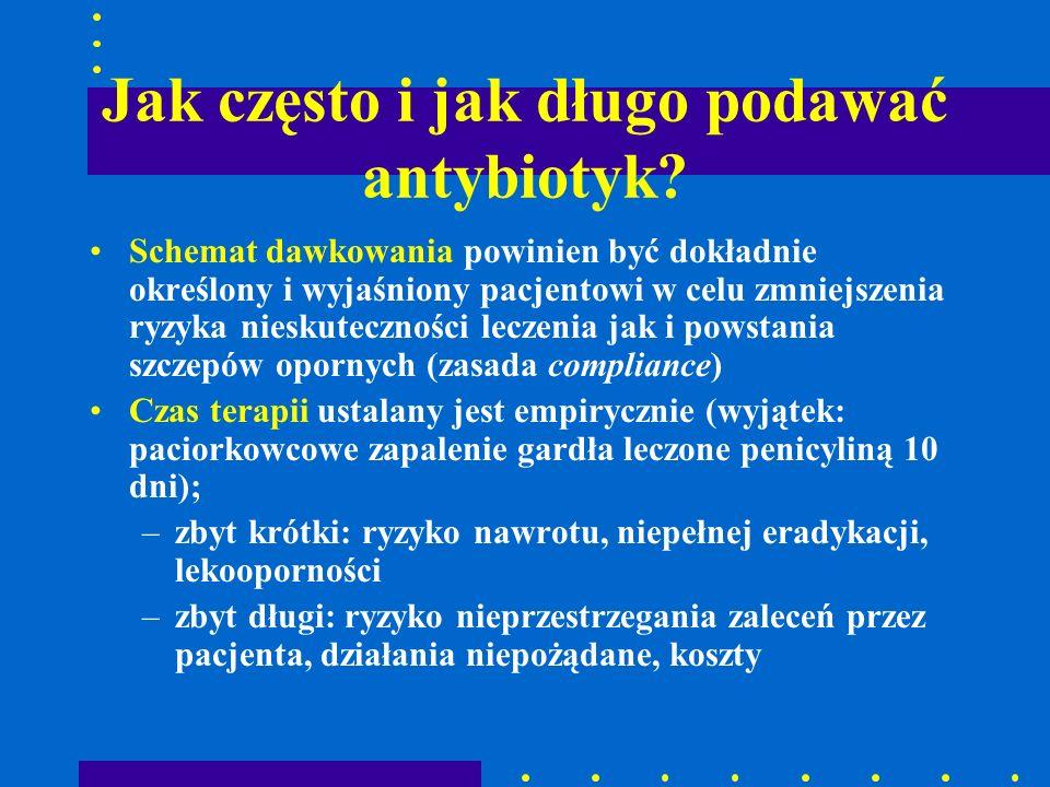 Jak często i jak długo podawać antybiotyk? Schemat dawkowania powinien być dokładnie określony i wyjaśniony pacjentowi w celu zmniejszenia ryzyka nies