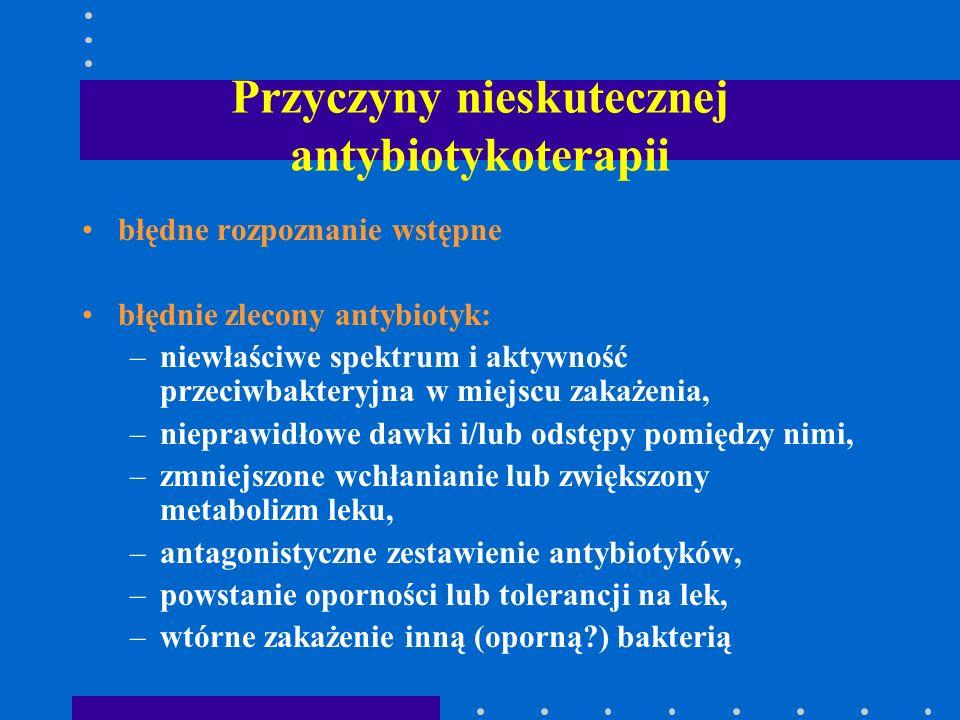 Przyczyny nieskutecznej antybiotykoterapii błędne rozpoznanie wstępne błędnie zlecony antybiotyk: –niewłaściwe spektrum i aktywność przeciwbakteryjna