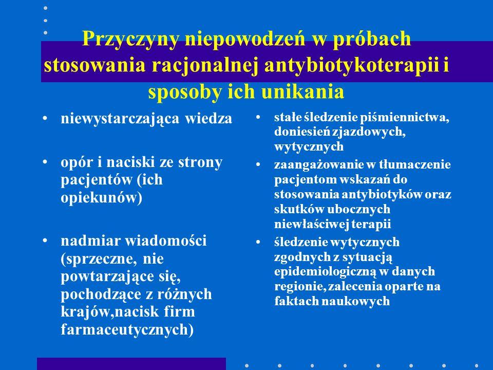 Przyczyny niepowodzeń w próbach stosowania racjonalnej antybiotykoterapii i sposoby ich unikania niewystarczająca wiedza opór i naciski ze strony pacj